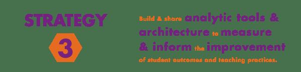 Strategy3web